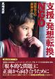 支援・発想転換・NGO